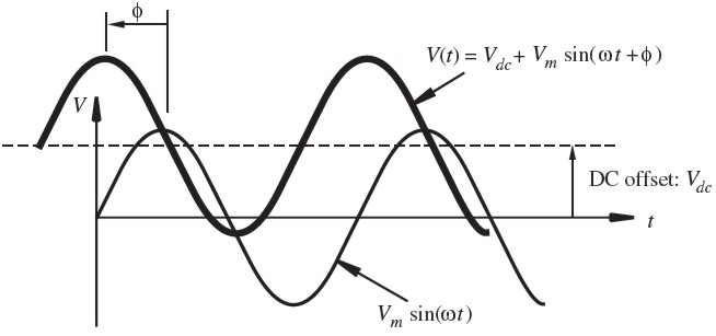 Current clamp circuit