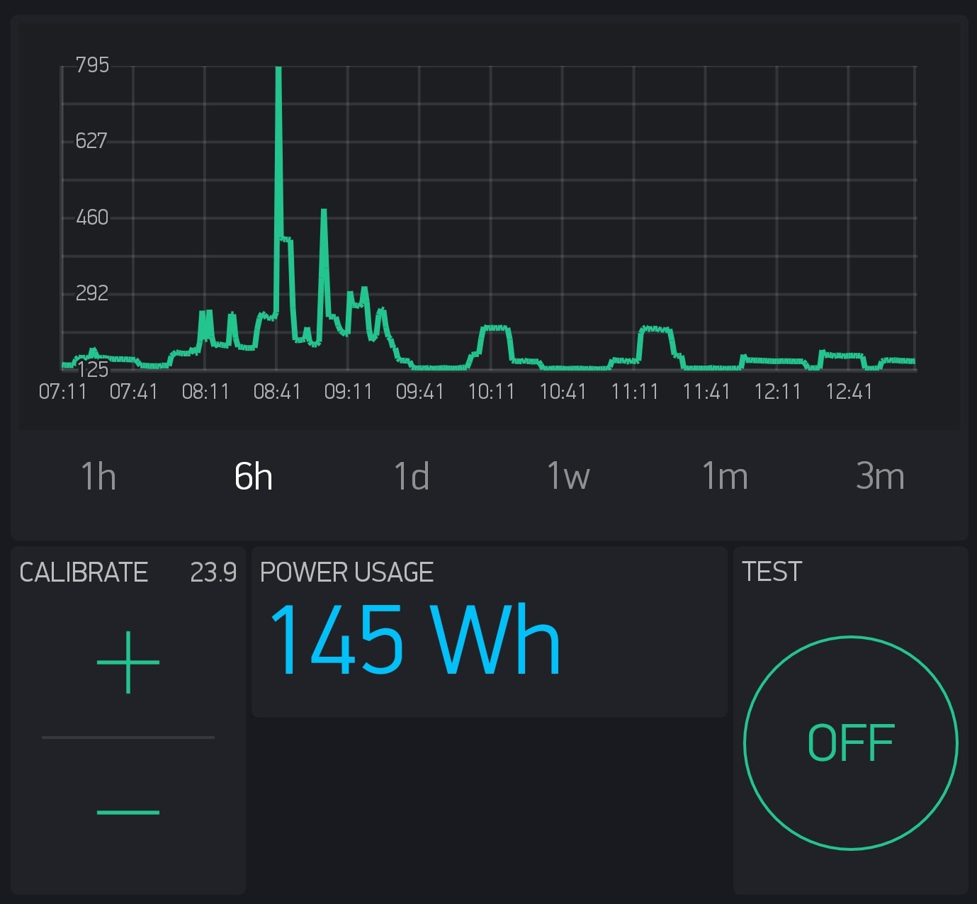 Energy monitor android